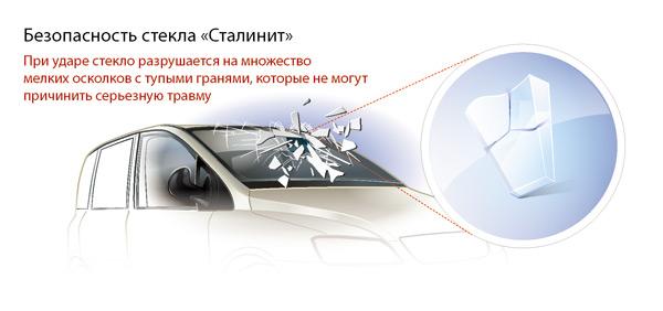 Какие бывают виды автомобильных стекол - как выбрать автостекло